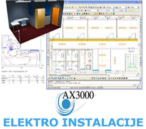 AX3000 modul za elektro instalacije