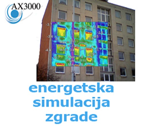AX3000 modul energetska simulacija zgrade