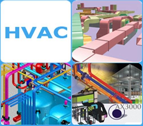 AX3000 modul HVAC (grijanje, ventilacija i klimatizacija)